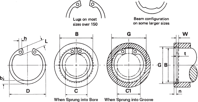 Groove Dimensions For  Inch Internal Retaining Ring